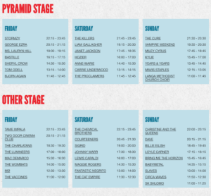 Glastonbury Festival 2020lineup
