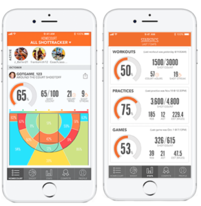 Shot Tracker Basketball System
